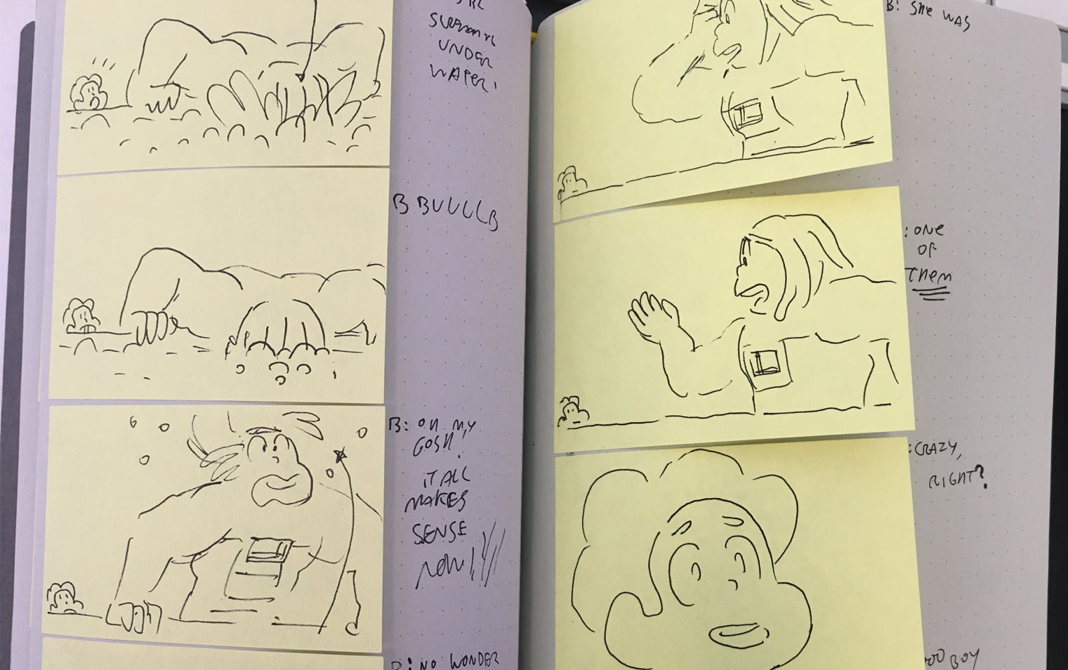 Sketches for Steven Universe. Credit: Cartoon Network